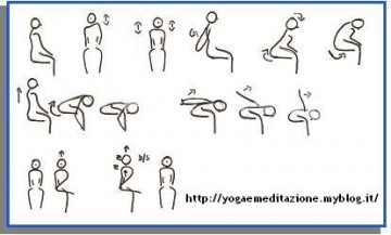 Scheda Tecnica 8 1 Yoga E Meditazione