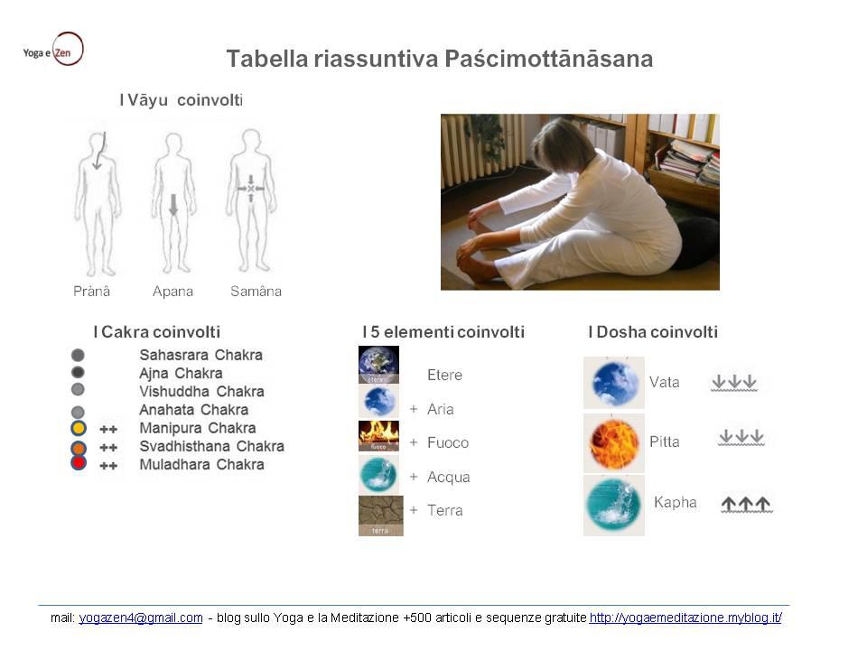paschima_1